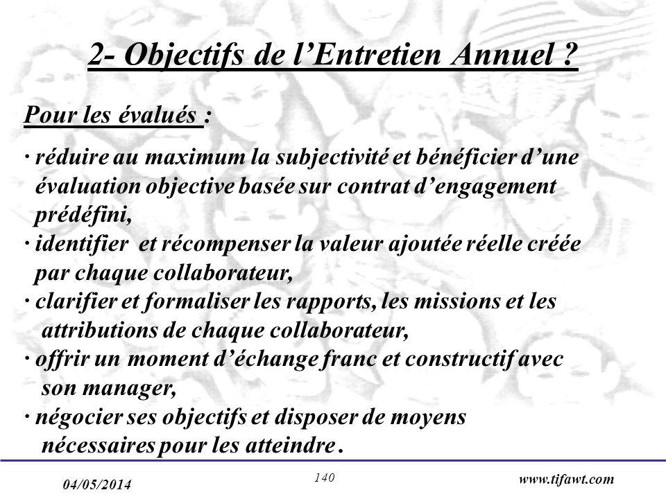 04/05/2014 www.tifawt.com 140 2- Objectifs de lEntretien Annuel ? Pour les évalués : · réduire au maximum la subjectivité et bénéficier dune évaluatio