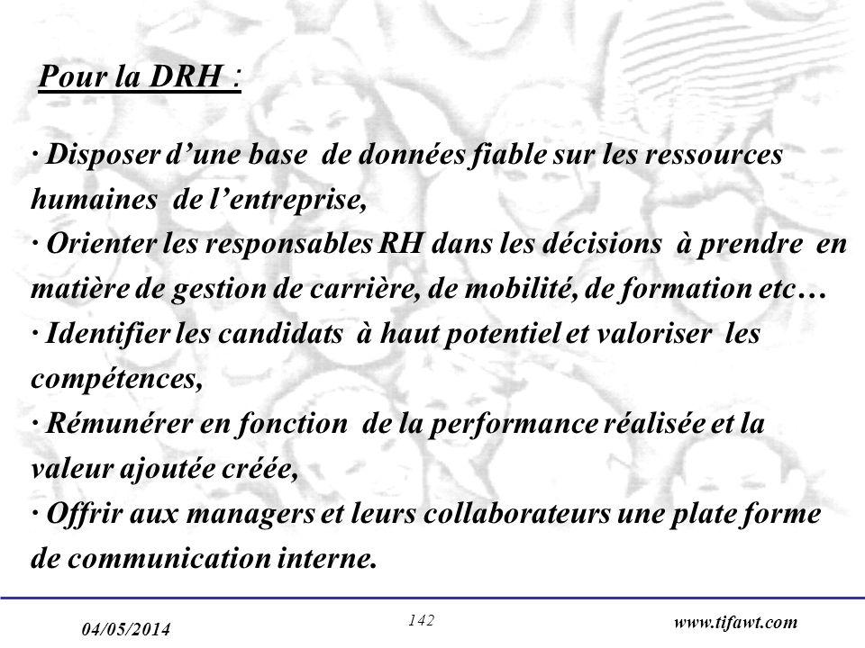 04/05/2014 www.tifawt.com 142 Pour la DRH : · Disposer dune base de données fiable sur les ressources humaines de lentreprise, · Orienter les responsa