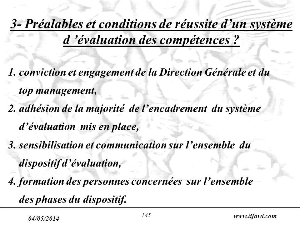 04/05/2014 www.tifawt.com 145 3- Préalables et conditions de réussite dun système d évaluation des compétences ? 1. conviction et engagement de la Dir