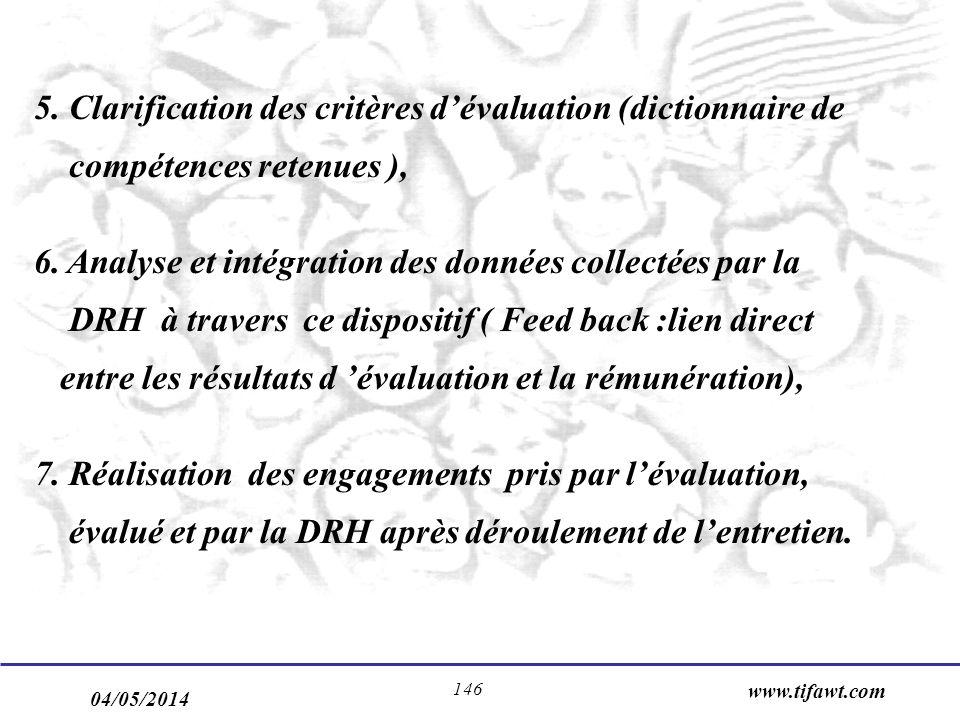 04/05/2014 www.tifawt.com 146 5. Clarification des critères dévaluation (dictionnaire de compétences retenues ), 6. Analyse et intégration des données