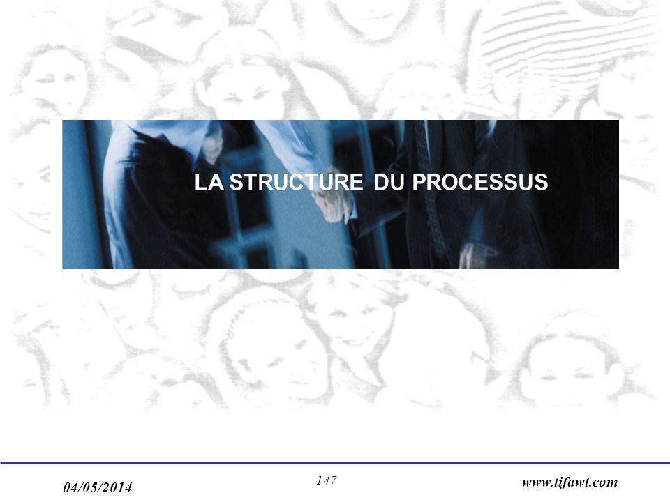 04/05/2014 www.tifawt.com 147 LA STRUCTURE DU PROCESSUS
