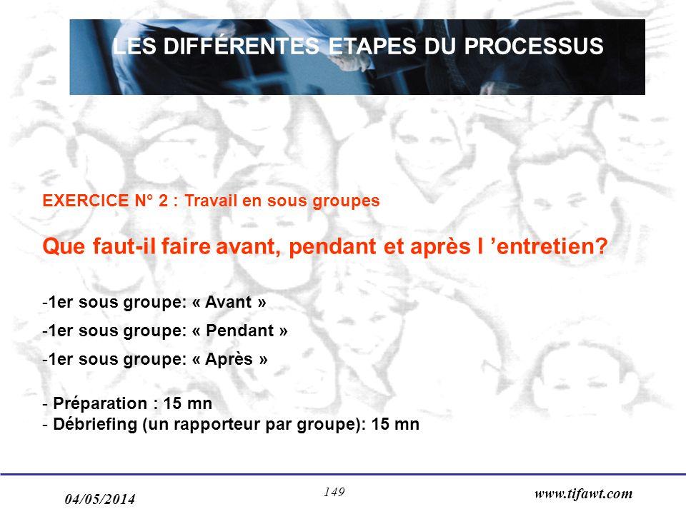 04/05/2014 www.tifawt.com 149 LES DIFFÉRENTES ETAPES DU PROCESSUS EXERCICE N° 2 : Travail en sous groupes Que faut-il faire avant, pendant et après l entretien.