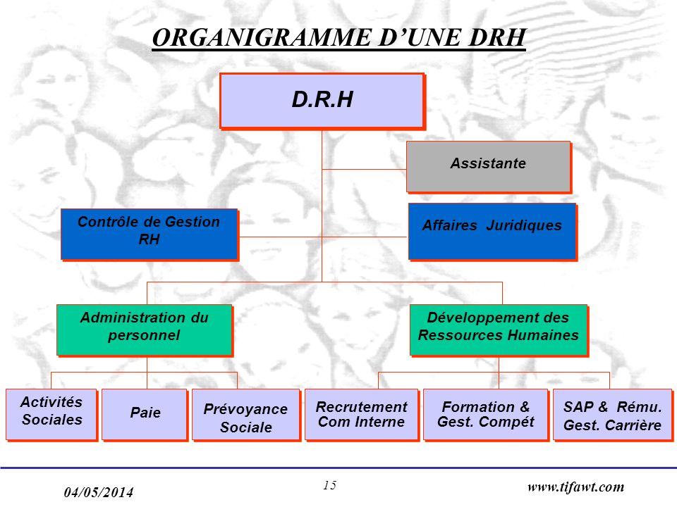 04/05/2014 www.tifawt.com 15 D.R.H Affaires Juridiques Contrôle de Gestion RH Développement des Ressources Humaines Administration du personnel Recrut