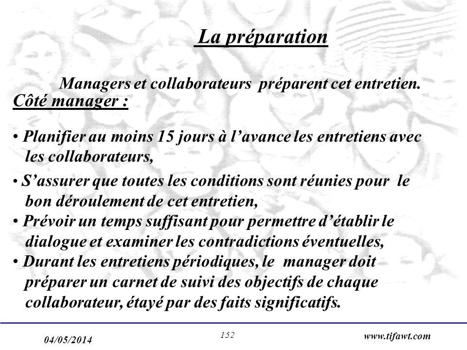 04/05/2014 www.tifawt.com 152 La préparation Managers et collaborateurs préparent cet entretien. Côté manager : Planifier au moins 15 jours à lavance