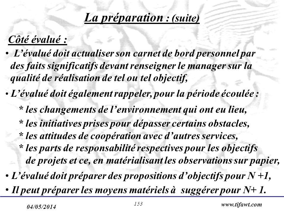 04/05/2014 www.tifawt.com 153 La préparation : (suite) Côté évalué : Lévalué doit actualiser son carnet de bord personnel par des faits significatifs