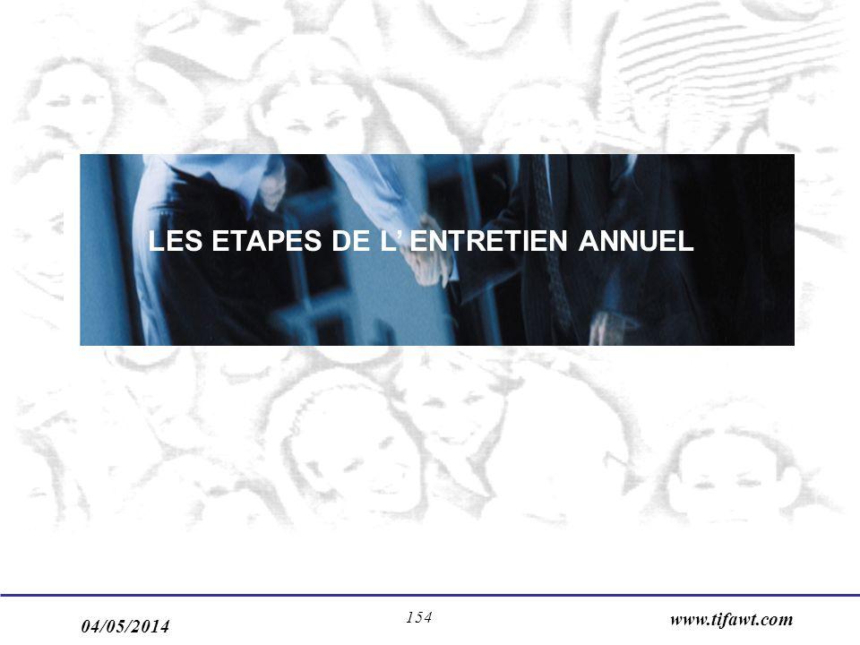 04/05/2014 www.tifawt.com 154 LES ETAPES DE L ENTRETIEN ANNUEL