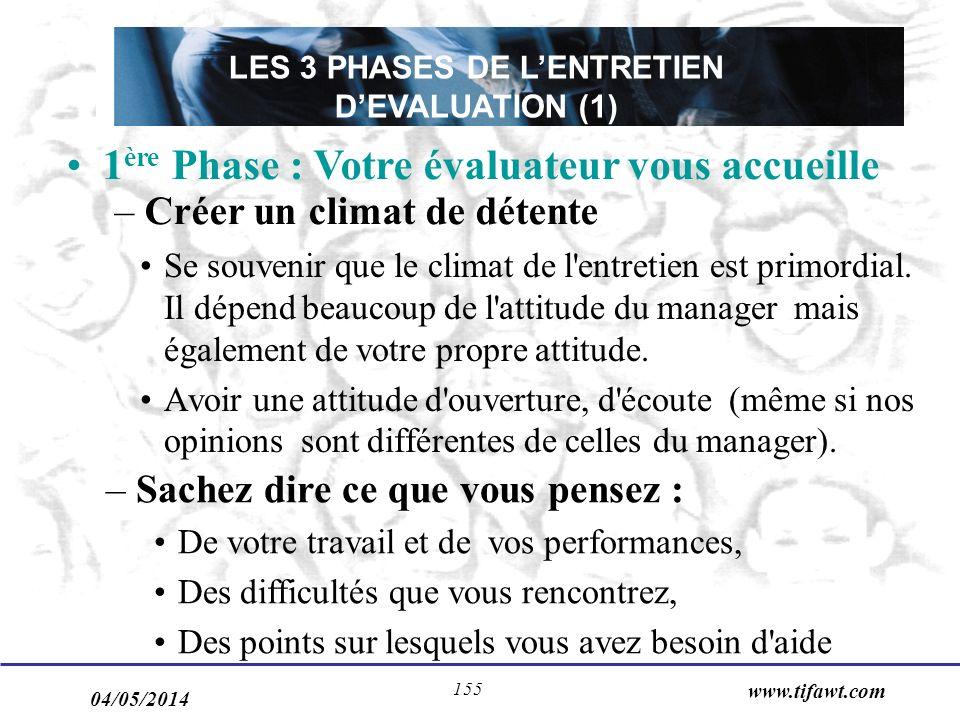 04/05/2014 www.tifawt.com 155 Se souvenir que le climat de l'entretien est primordial. Il dépend beaucoup de l'attitude du manager mais également de v