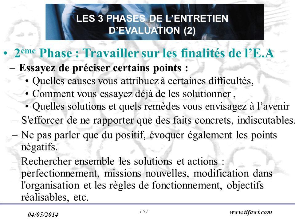 04/05/2014 www.tifawt.com 157 2 ème Phase : Travailler sur les finalités de lE.A –Essayez de préciser certains points : Quelles causes vous attribuez