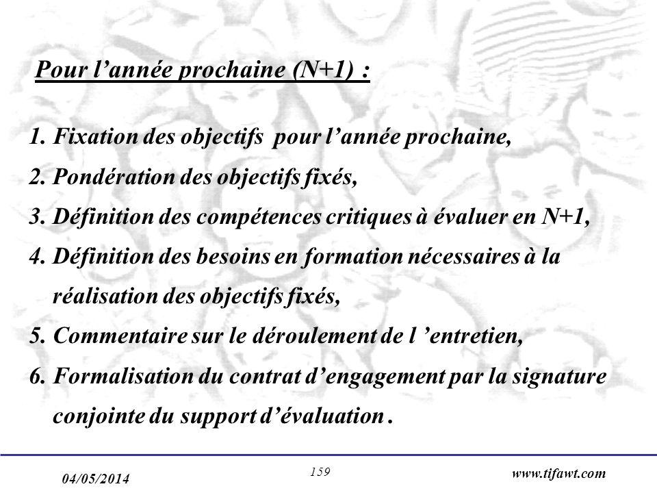 04/05/2014 www.tifawt.com 159 Pour lannée prochaine (N+1) : 1. Fixation des objectifs pour lannée prochaine, 2. Pondération des objectifs fixés, 3. Dé