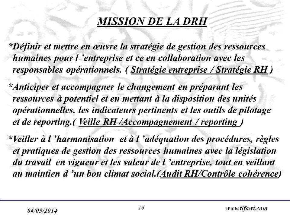 04/05/2014 www.tifawt.com 16 MISSION DE LA DRH *Définir et mettre en œuvre la stratégie de gestion des ressources humaines pour l entreprise et ce en