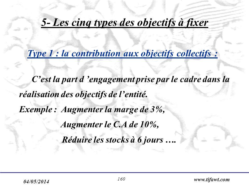 04/05/2014 www.tifawt.com 160 5- Les cinq types des objectifs à fixer Type 1 : la contribution aux objectifs collectifs : Cest la part d engagement prise par le cadre dans la réalisation des objectifs de lentité.