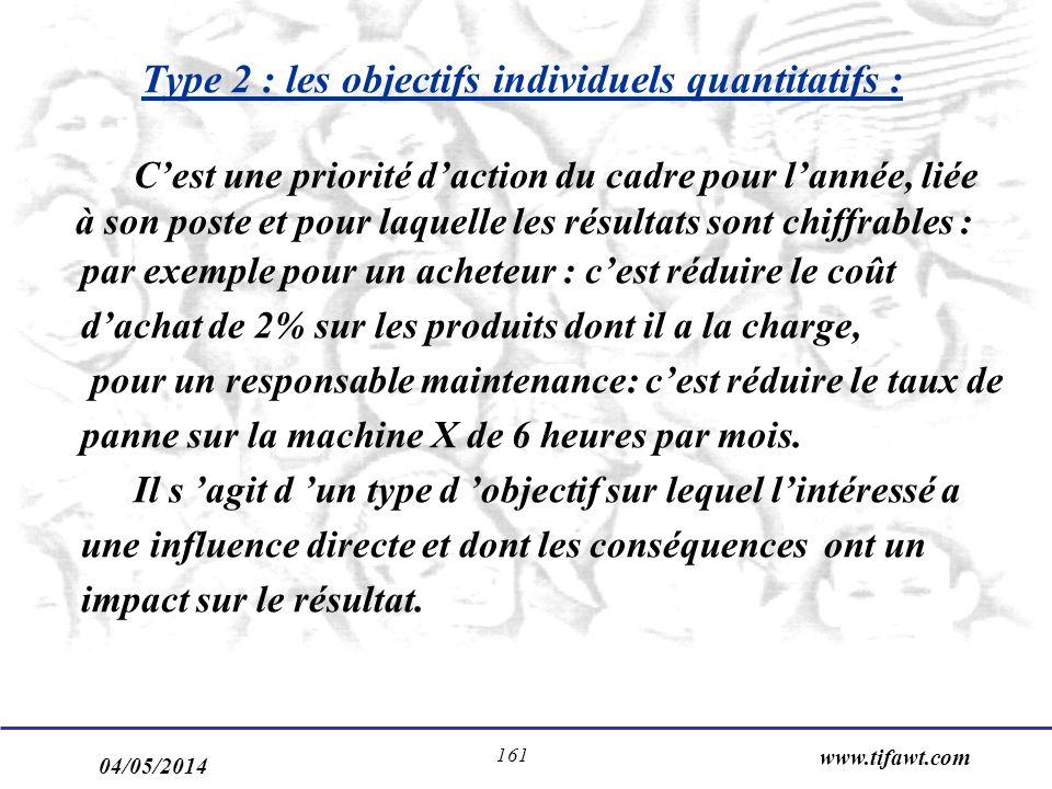 04/05/2014 www.tifawt.com 161 Type 2 : les objectifs individuels quantitatifs : Cest une priorité daction du cadre pour lannée, liée à son poste et po