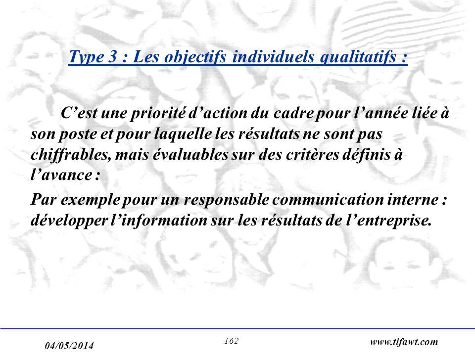 04/05/2014 www.tifawt.com 162 Type 3 : Les objectifs individuels qualitatifs : Cest une priorité daction du cadre pour lannée liée à son poste et pour