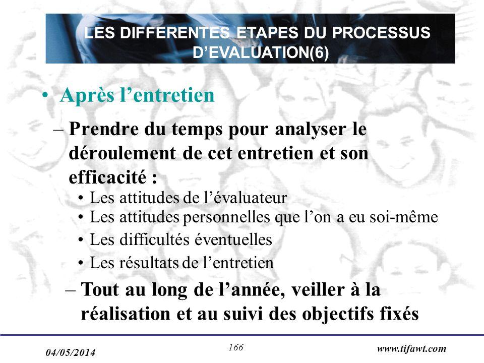 04/05/2014 www.tifawt.com 166 –Prendre du temps pour analyser le déroulement de cet entretien et son efficacité : Les attitudes de lévaluateur Les att
