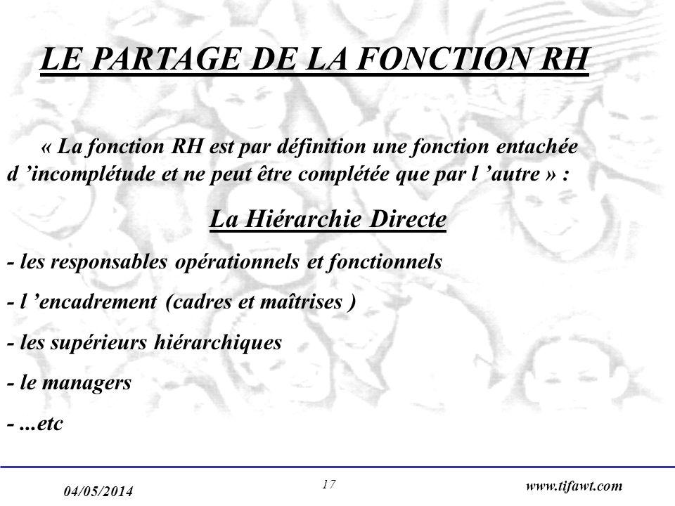 04/05/2014 www.tifawt.com 17 LE PARTAGE DE LA FONCTION RH « La fonction RH est par définition une fonction entachée d incomplétude et ne peut être complétée que par l autre » : La Hiérarchie Directe - les responsables opérationnels et fonctionnels - l encadrement (cadres et maîtrises ) - les supérieurs hiérarchiques - le managers -...etc