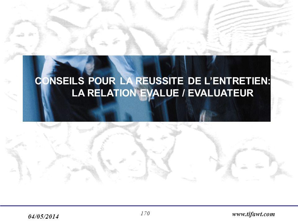 04/05/2014 www.tifawt.com 170 CONSEILS POUR LA REUSSITE DE LENTRETIEN: LA RELATION EVALUE / EVALUATEUR