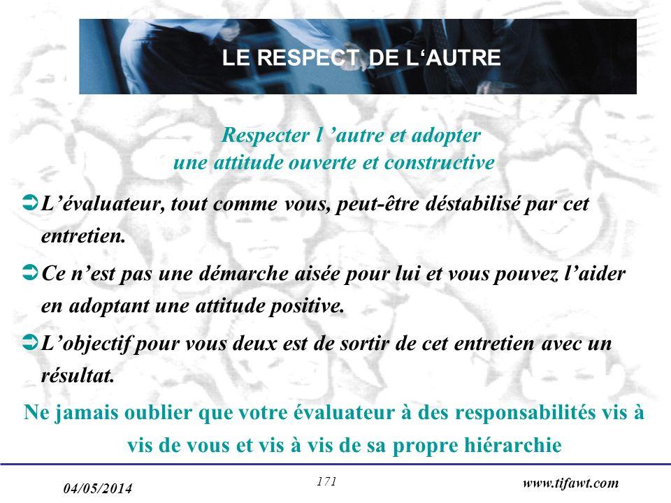 04/05/2014 www.tifawt.com 171 Respecter l autre et adopter une attitude ouverte et constructive Lévaluateur, tout comme vous, peut-être déstabilisé par cet entretien.
