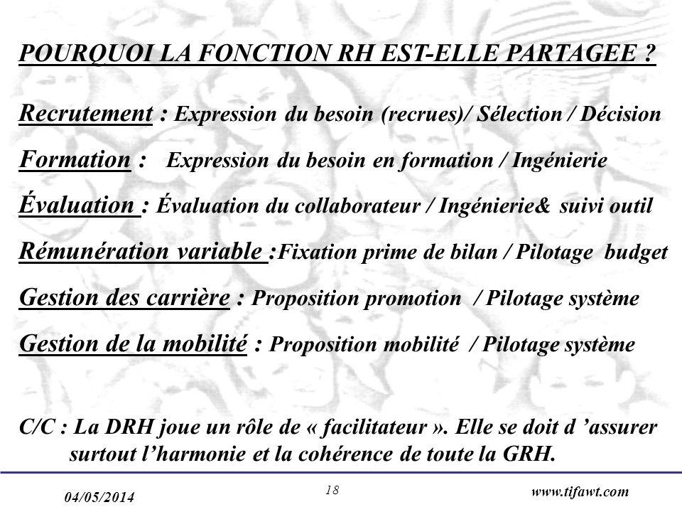 04/05/2014 www.tifawt.com 18 POURQUOI LA FONCTION RH EST-ELLE PARTAGEE ? Recrutement : Expression du besoin (recrues)/ Sélection / Décision Formation