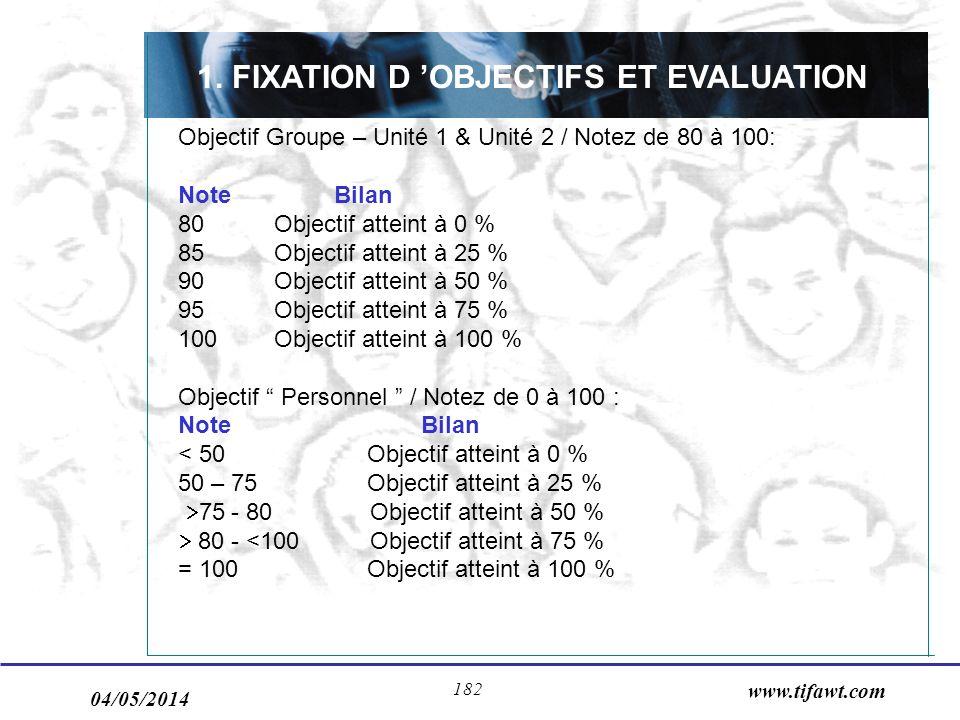 04/05/2014 www.tifawt.com 182 1. FIXATION D OBJECTIFS ET EVALUATION Objectif Groupe – Unité 1 & Unité 2 / Notez de 80 à 100: Note Bilan 80Objectif att