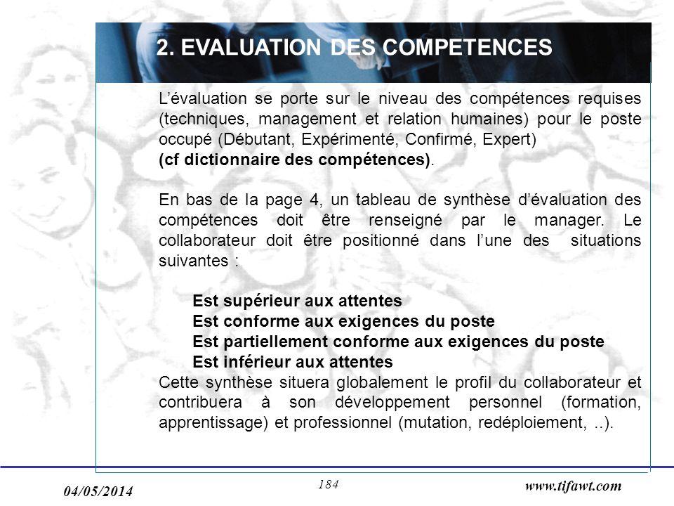 04/05/2014 www.tifawt.com 184 2. EVALUATION DES COMPETENCES Lévaluation se porte sur le niveau des compétences requises (techniques, management et rel
