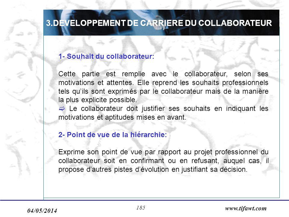 04/05/2014 www.tifawt.com 185 3.DEVELOPPEMENT DE CARRIERE DU COLLABORATEUR 1- Souhait du collaborateur: Cette partie est remplie avec le collaborateur, selon ses motivations et attentes.