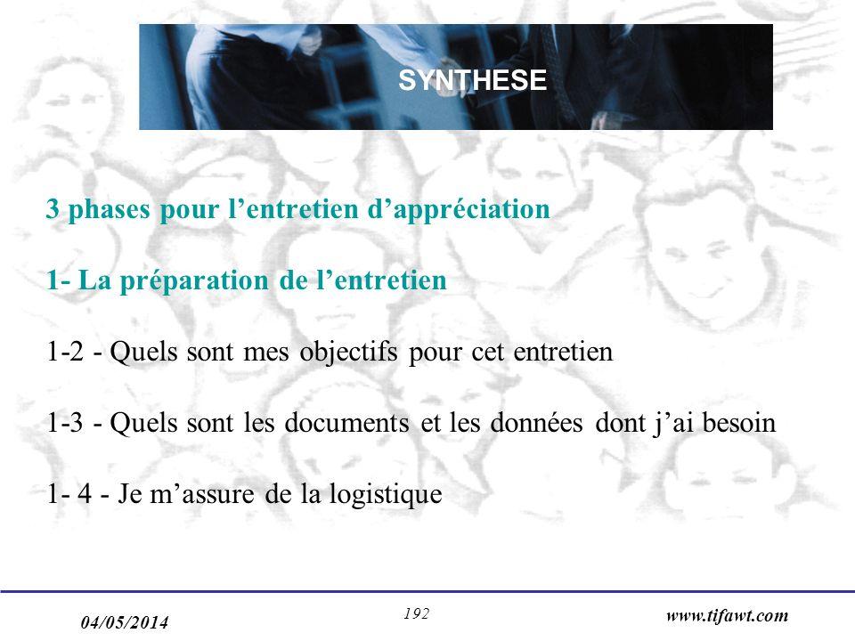 04/05/2014 www.tifawt.com 192 3 phases pour lentretien dappréciation 1- La préparation de lentretien 1-2 - Quels sont mes objectifs pour cet entretien 1-3 - Quels sont les documents et les données dont jai besoin 1- 4 - Je massure de la logistique SYNTHESE