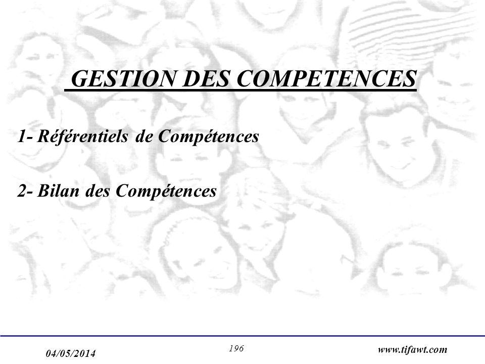 04/05/2014 www.tifawt.com 196 GESTION DES COMPETENCES 1- Référentiels de Compétences 2- Bilan des Compétences