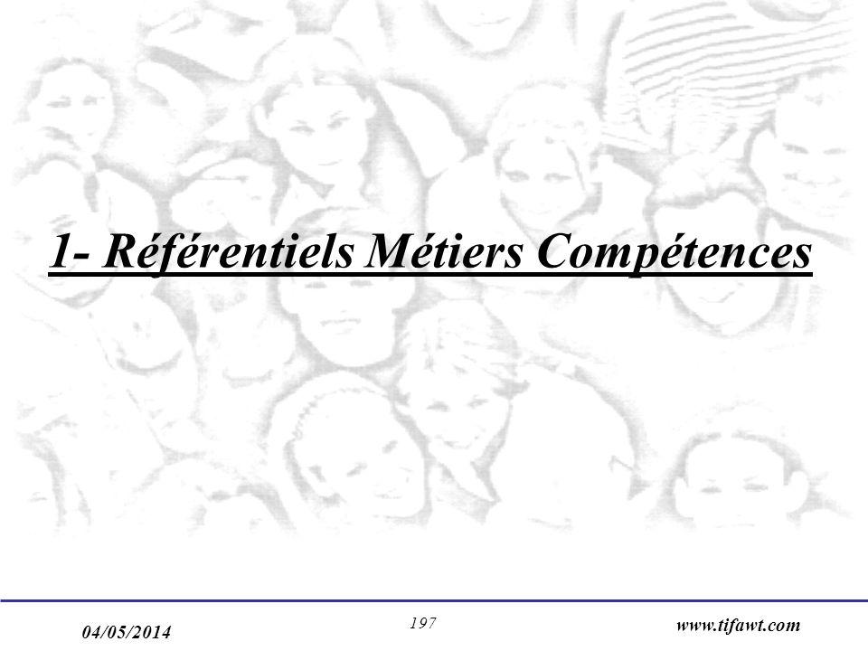 04/05/2014 www.tifawt.com 197 1- Référentiels Métiers Compétences