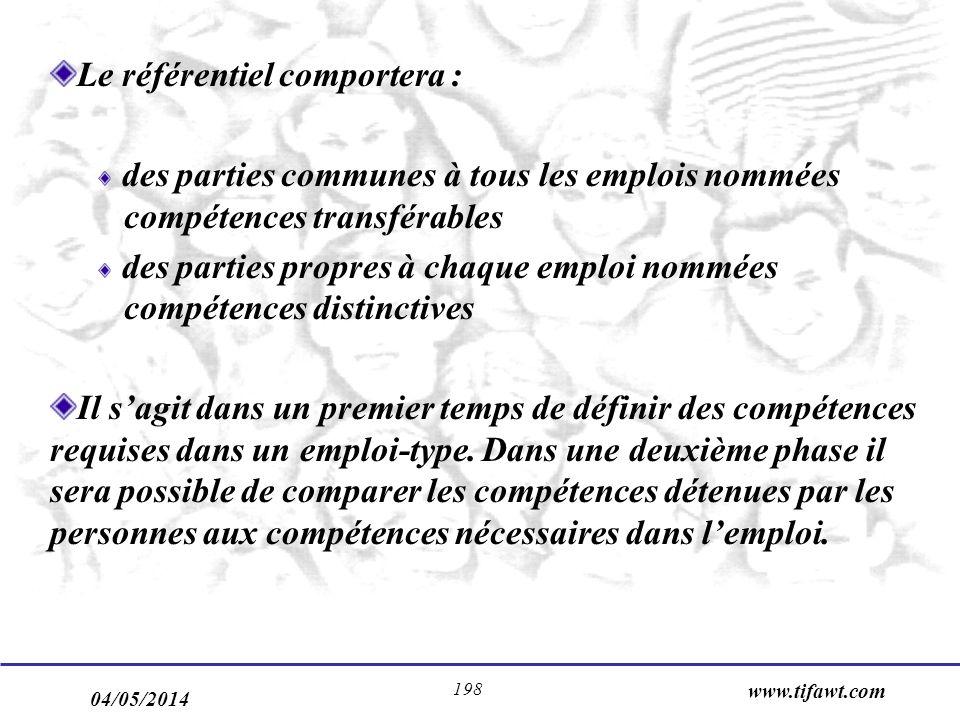 04/05/2014 www.tifawt.com 198 Le référentiel comportera : des parties communes à tous les emplois nommées compétences transférables des parties propre