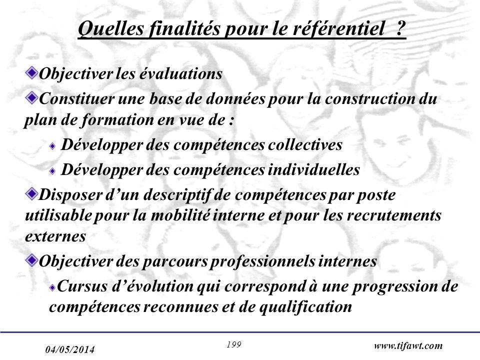04/05/2014 www.tifawt.com 199 Quelles finalités pour le référentiel ? Objectiver les évaluations Constituer une base de données pour la construction d