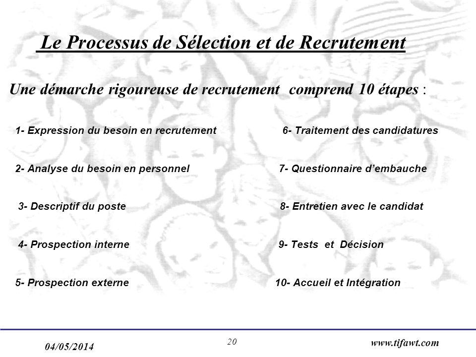 04/05/2014 www.tifawt.com 20 Le Processus de Sélection et de Recrutement Une démarche rigoureuse de recrutement comprend 10 étapes : 1- Expression du besoin en recrutement 6- Traitement des candidatures 2- Analyse du besoin en personnel 7- Questionnaire dembauche 3- Descriptif du poste 8- Entretien avec le candidat 4- Prospection interne 9- Tests et Décision 5- Prospection externe 10- Accueil et Intégration