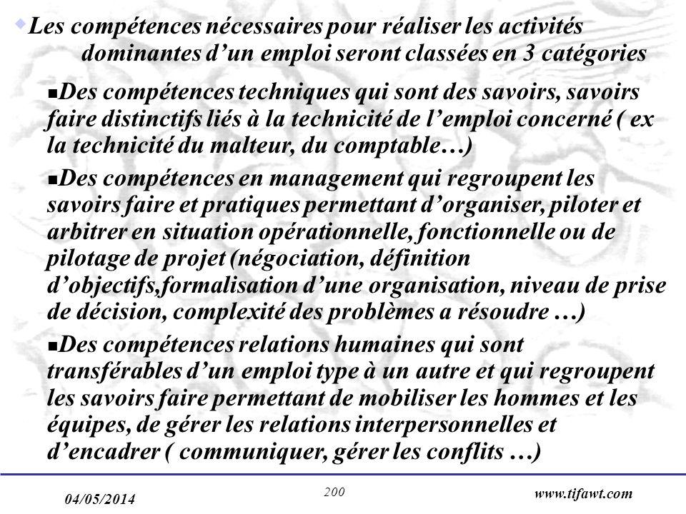 04/05/2014 www.tifawt.com 200 Les compétences nécessaires pour réaliser les activités dominantes dun emploi seront classées en 3 catégories Des compét