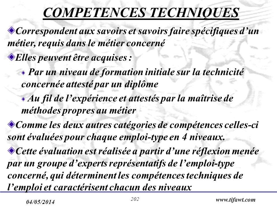 04/05/2014 www.tifawt.com 202 Correspondent aux savoirs et savoirs faire spécifiques dun métier, requis dans le métier concerné Elles peuvent être acq
