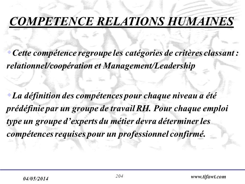 04/05/2014 www.tifawt.com 204 COMPETENCE RELATIONS HUMAINES Cette compétence regroupe les catégories de critères classant : relationnel/coopération et Management/Leadership La définition des compétences pour chaque niveau a été prédéfinie par un groupe de travail RH.