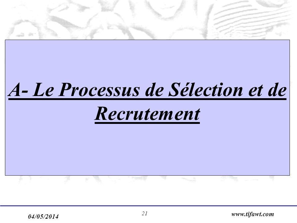 04/05/2014 www.tifawt.com 21 A- Le Processus de Sélection et de Recrutement