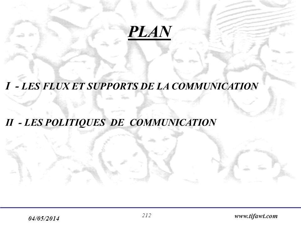 04/05/2014 www.tifawt.com 212 PLAN I - LES FLUX ET SUPPORTS DE LA COMMUNICATION II - LES POLITIQUES DE COMMUNICATION