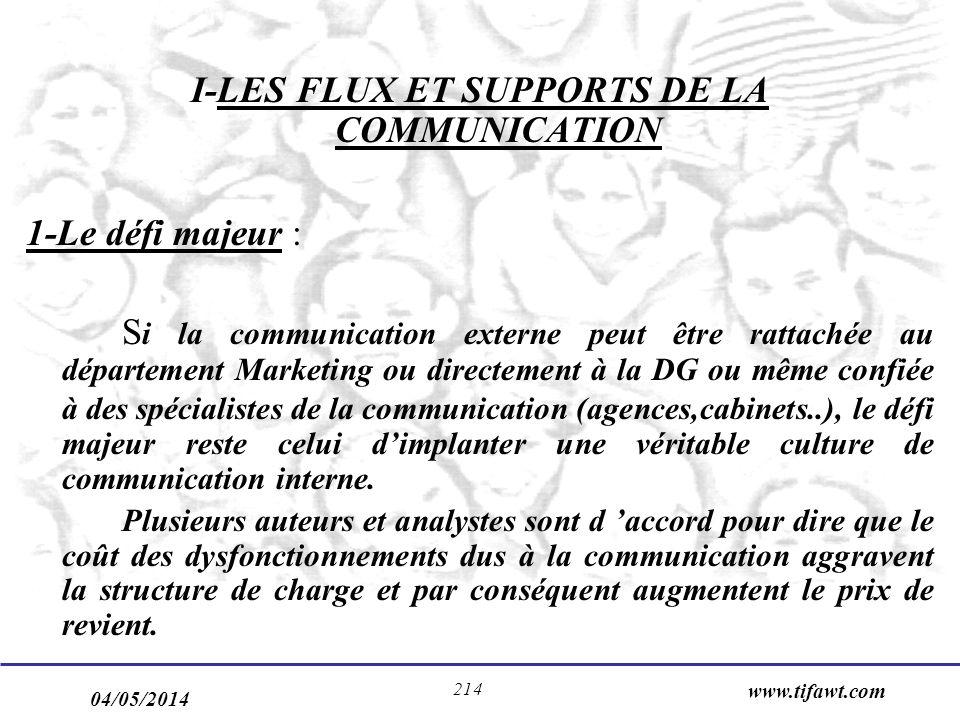 04/05/2014 www.tifawt.com 214 I-LES FLUX ET SUPPORTS DE LA COMMUNICATION 1-Le défi majeur : S i la communication externe peut être rattachée au départ