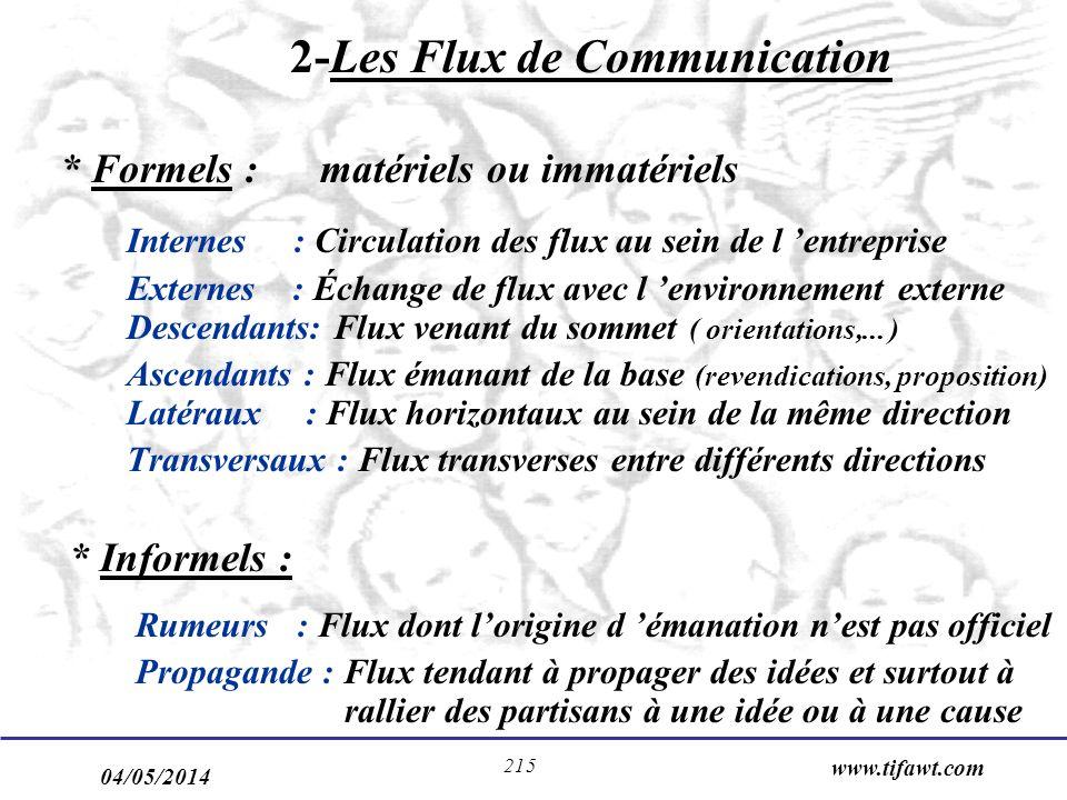 04/05/2014 www.tifawt.com 215 2-Les Flux de Communication * Formels : matériels ou immatériels Internes : Circulation des flux au sein de l entreprise
