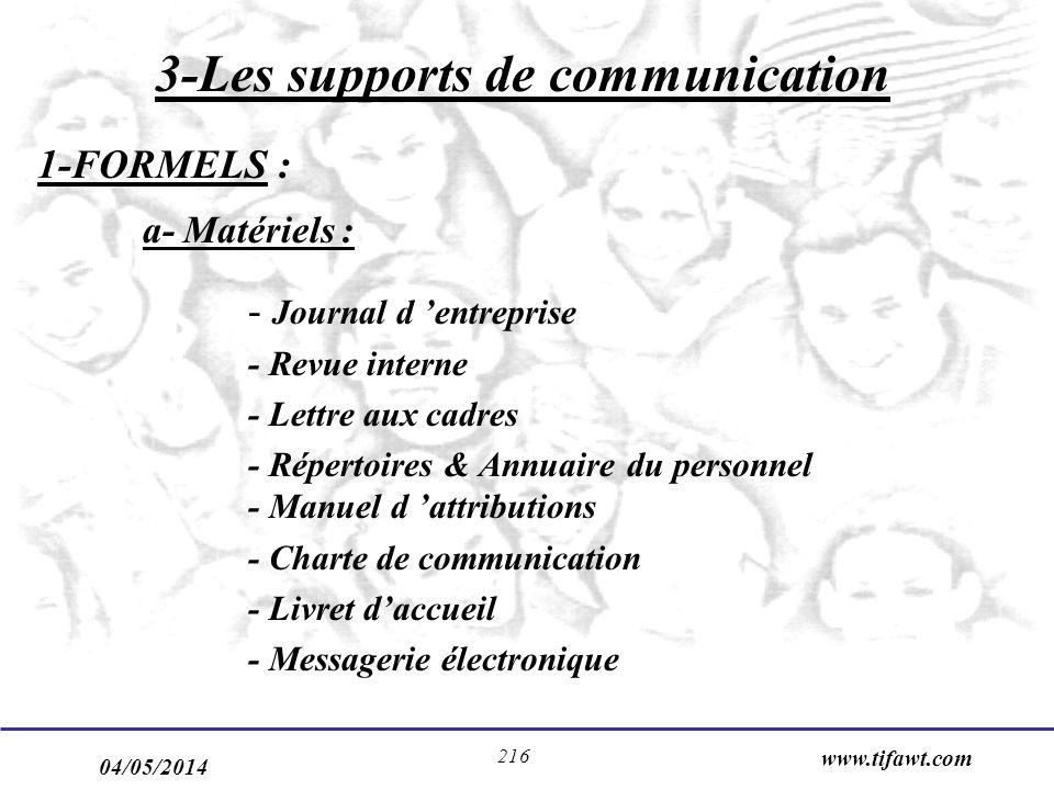 04/05/2014 www.tifawt.com 216 3-Les supports de communication 1-FORMELS : a- Matériels : - Journal d entreprise - Revue interne - Lettre aux cadres -