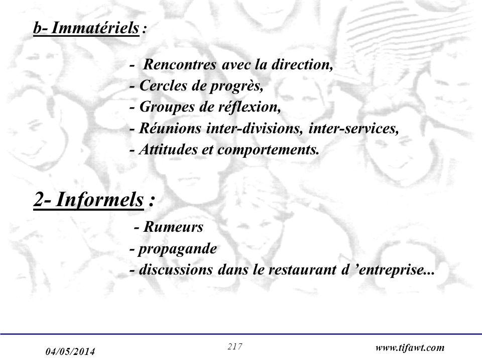 04/05/2014 www.tifawt.com 217 b- Immatériels : - Rencontres avec la direction, - Cercles de progrès, - Groupes de réflexion, - Réunions inter-divisions, inter-services, - Attitudes et comportements.
