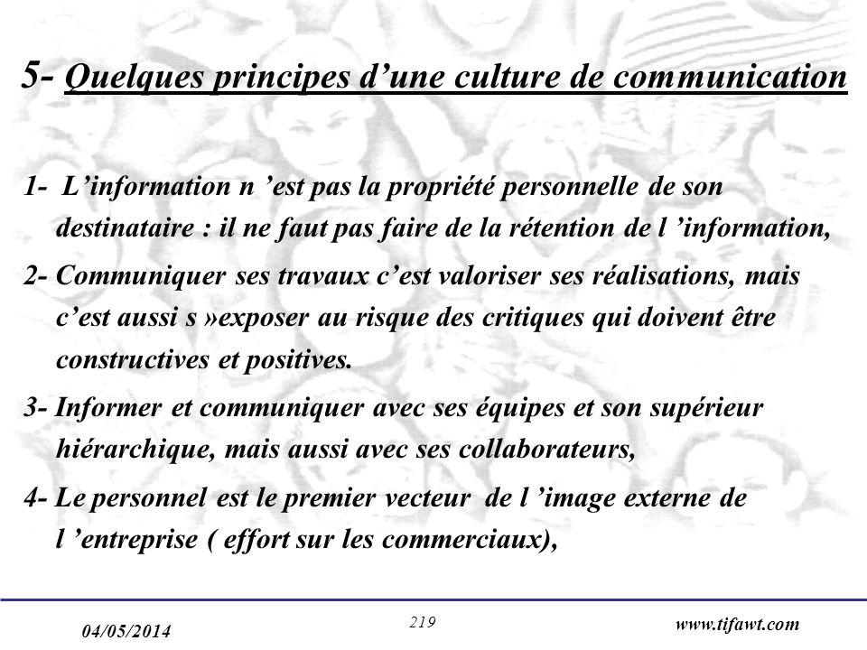 04/05/2014 www.tifawt.com 219 5- Quelques principes dune culture de communication 1- Linformation n est pas la propriété personnelle de son destinatai