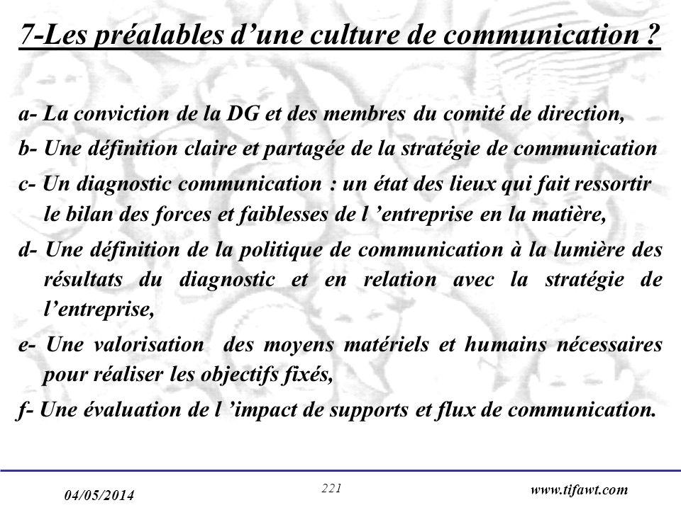 04/05/2014 www.tifawt.com 221 7-Les préalables dune culture de communication ? a- La conviction de la DG et des membres du comité de direction, b- Une