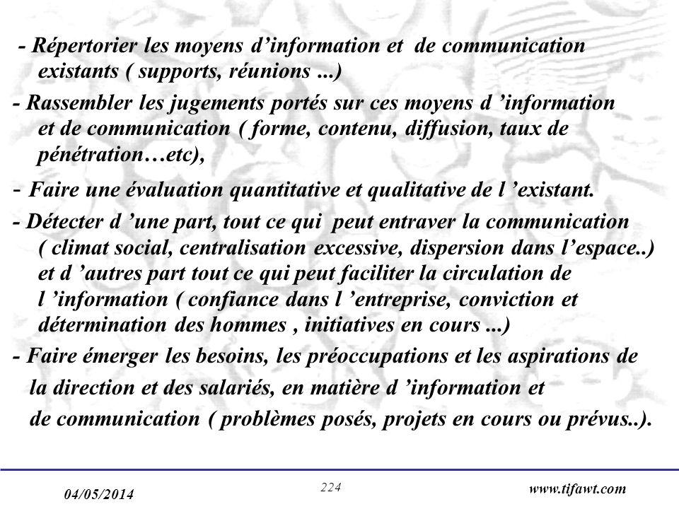 04/05/2014 www.tifawt.com 224 - Répertorier les moyens dinformation et de communication existants ( supports, réunions...) - Rassembler les jugements