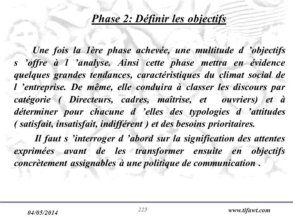 04/05/2014 www.tifawt.com 225 Phase 2: Définir les objectifs Une fois la 1ère phase achevée, une multitude d objectifs s offre à l analyse. Ainsi cett