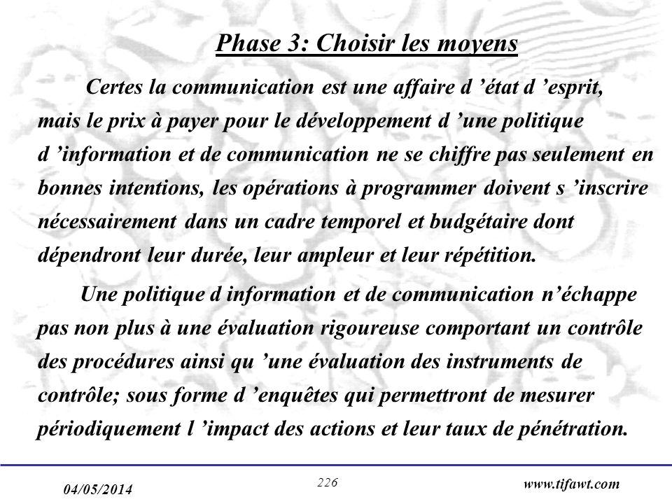 04/05/2014 www.tifawt.com 226 Phase 3: Choisir les moyens Certes la communication est une affaire d état d esprit, mais le prix à payer pour le dévelo