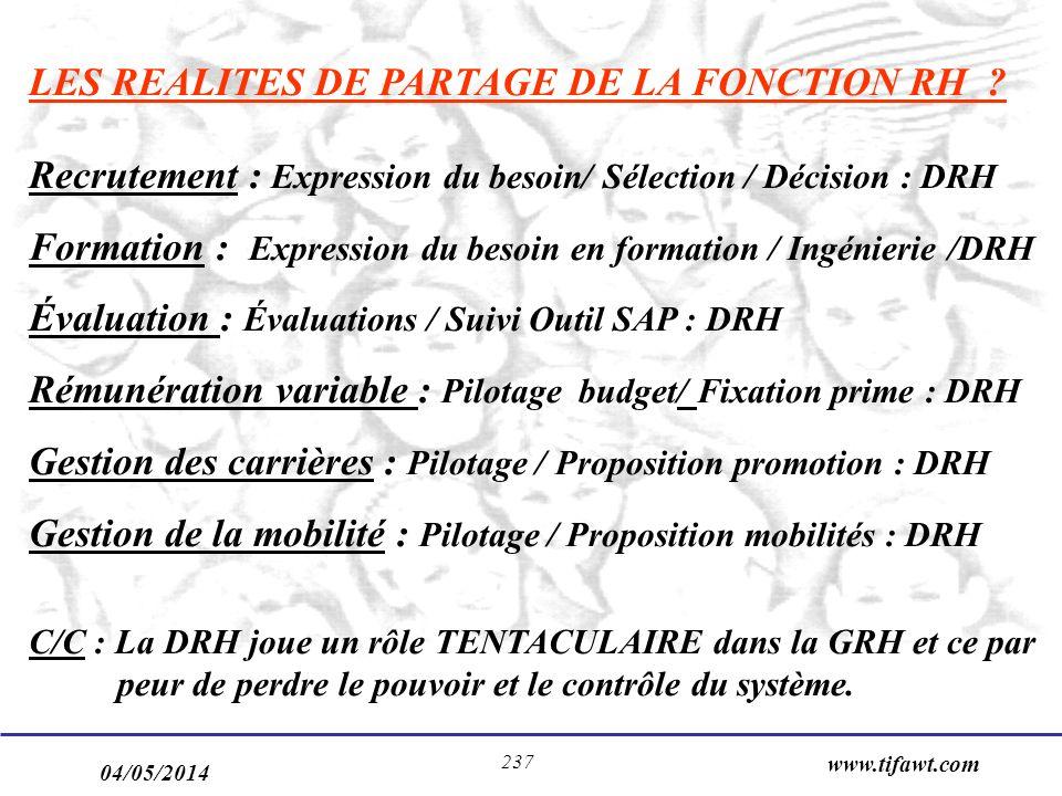 04/05/2014 www.tifawt.com 237 LES REALITES DE PARTAGE DE LA FONCTION RH ? Recrutement : Expression du besoin/ Sélection / Décision : DRH Formation : E