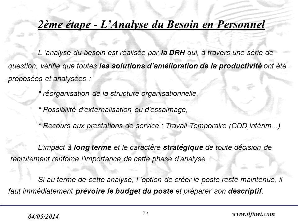 04/05/2014 www.tifawt.com 24 2ème étape - LAnalyse du Besoin en Personnel L analyse du besoin est réalisée par la DRH qui, à travers une série de ques