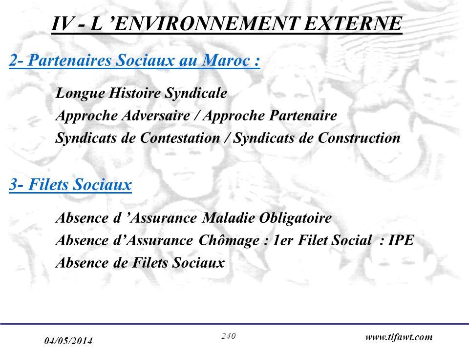 04/05/2014 www.tifawt.com 240 IV - L ENVIRONNEMENT EXTERNE 2- Partenaires Sociaux au Maroc : Longue Histoire Syndicale Approche Adversaire / Approche Partenaire Syndicats de Contestation / Syndicats de Construction 3- Filets Sociaux Absence d Assurance Maladie Obligatoire Absence dAssurance Chômage : 1er Filet Social : IPE Absence de Filets Sociaux