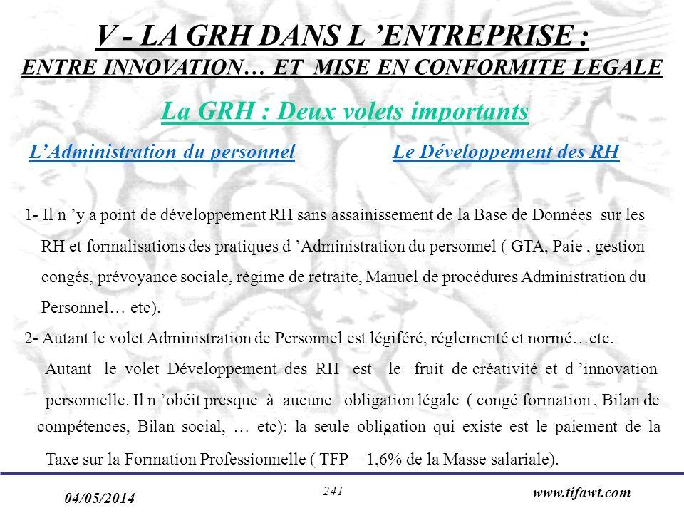 04/05/2014 www.tifawt.com 241 V - LA GRH DANS L ENTREPRISE : ENTRE INNOVATION… ET MISE EN CONFORMITE LEGALE La GRH : Deux volets importants LAdministr