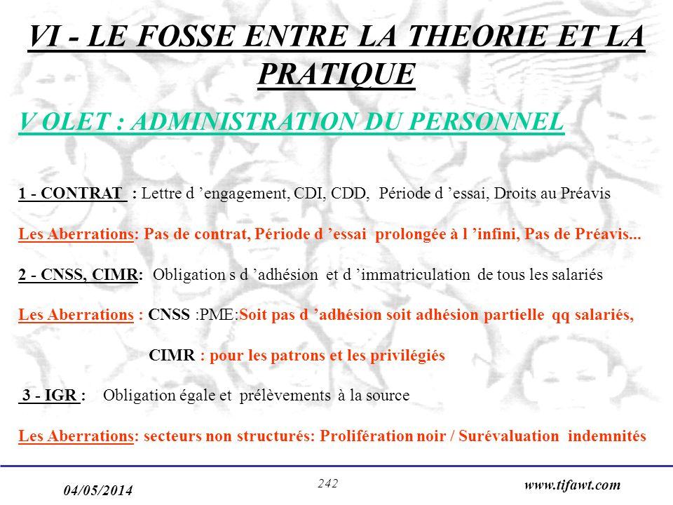 04/05/2014 www.tifawt.com 242 VI - LE FOSSE ENTRE LA THEORIE ET LA PRATIQUE V OLET : ADMINISTRATION DU PERSONNEL 1 - CONTRAT : Lettre d engagement, CD